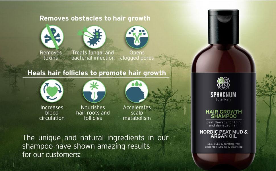 biotin shampoo benefits
