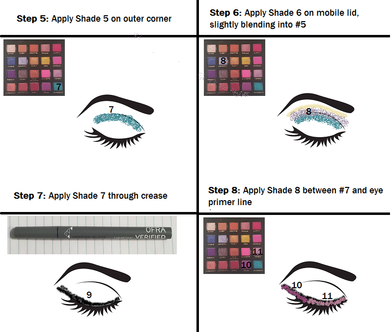 Eloise – The Queen Palette Pictorial & Review
